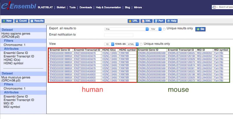 Combining Species Datasets